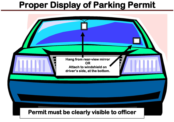 Parking Permit Display